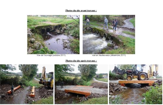 Aménagement sur le Ruisseau de la Gagère à la confluence avec le Ternin
