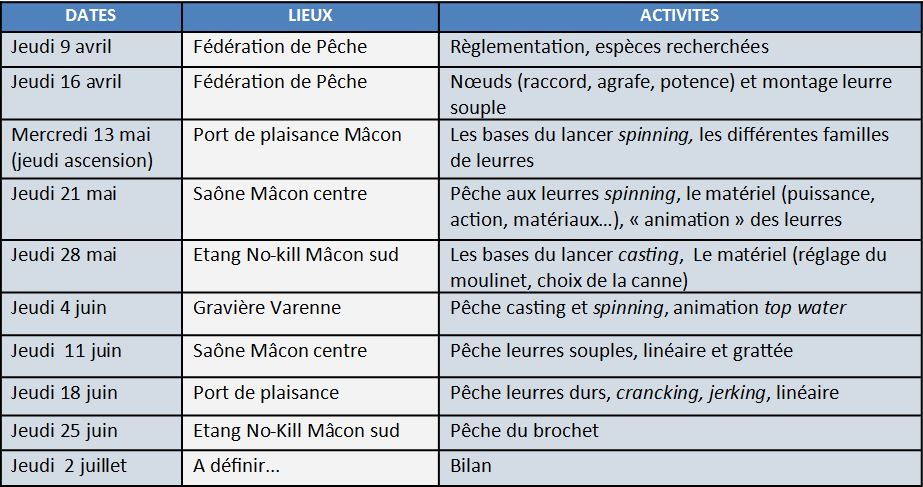 planning peche ado Macon