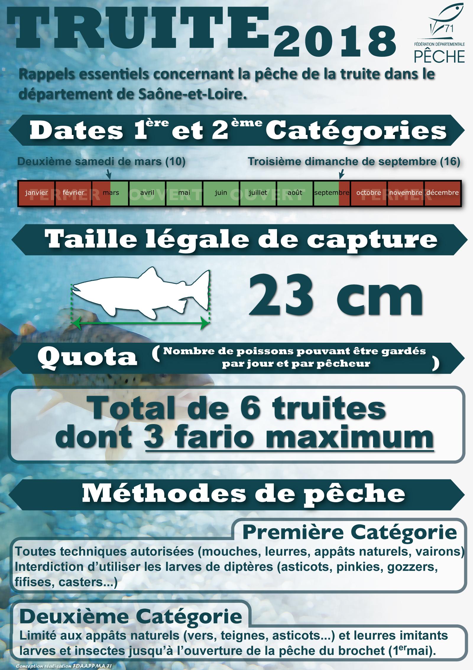 Ouverture pêche truite 2018 en Saône-et-Loire