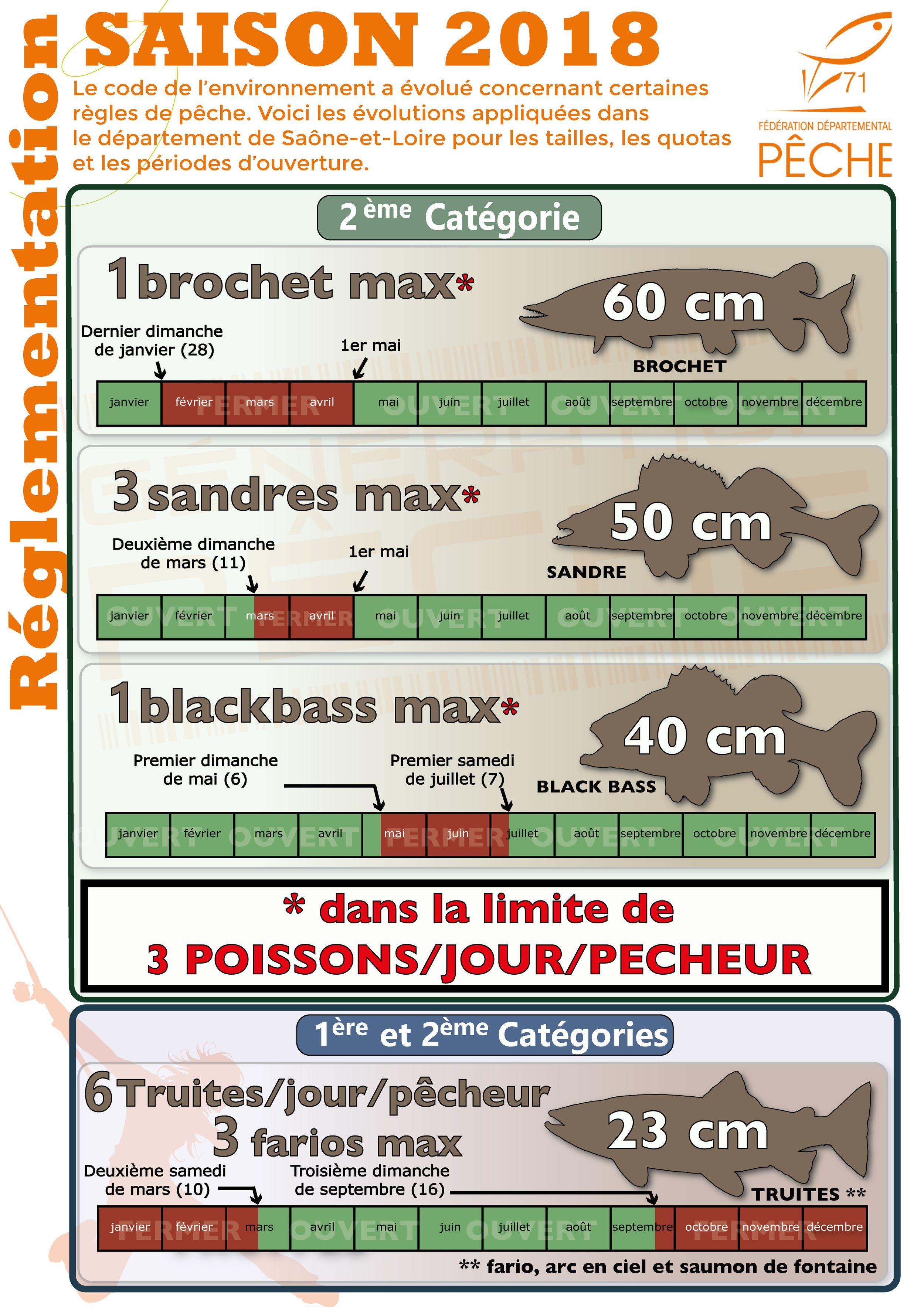 Affiche pêche carnassier en Saône-et-Loire - année 2018.
